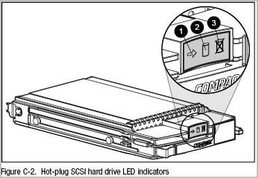 slot x drive array not configured